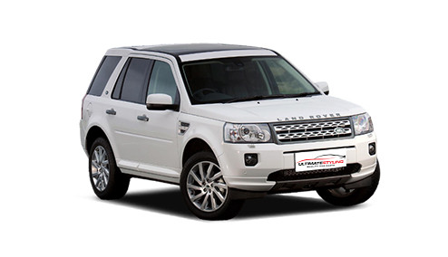Land Rover Freelander Parts & Accessories