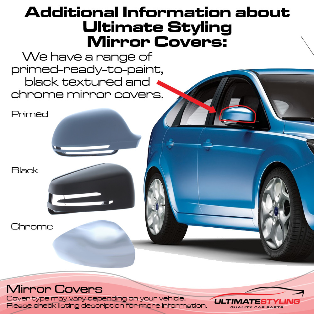 Right Side Wing Mirror Cover Cap Casing Primed Compatible With Logan Sandero Duster 2008 Onwards