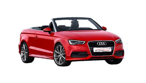 Audi A3 1.8 TFSI S-tronic S-tronic (178bhp) Petrol (16v) FWD (1798cc) - 8V (2014-2015) Convertible