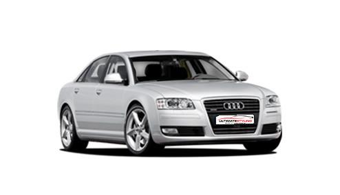Audi A8 3.7 quattro (280bhp) Petrol (40v) 4WD (3697cc) - D3 (4E) (2003-2006) Saloon
