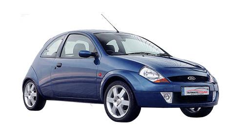 Ford Ka Bhp Petrol V Fwd Cc Mk