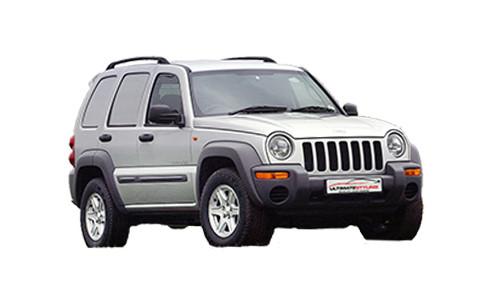 32dd759f63 Jeep Cherokee 2.4 (145bhp) Petrol (16v) 4WD (2429cc) - (