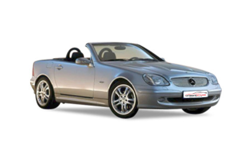 Mercedes Benz SLK Class SLK200 2.0 Kompressor (163bhp) Petrol (16v) RWD (1998cc) - R170 (2000-2004) Convertible